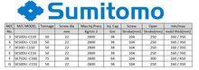 (2006-2007) Lof of 6 Sumitomo I