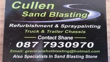 Sand blasting / spraypainting