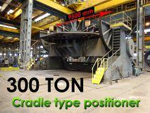 Unique Readco 300 ton positione