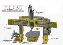 2011 Feichter FKD 35 Carousel T