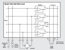 Keithley 7065, Hall Effect Scan