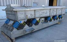 Used- Kinergy Corporation Dust