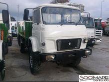 Used 1980 Renault Sa