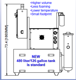 CHIPBLASTER EV-60, 3 - 60 GPM,