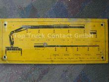 Used 1990 MAN 18.232
