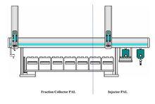 CTC Analytics IFC( Integrated F
