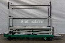 B&S piperail trolley 500mm c.t.
